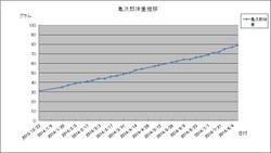 Kamejiro20140809